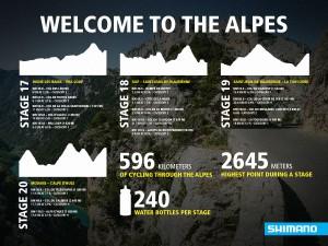 Shimano – Alpen
